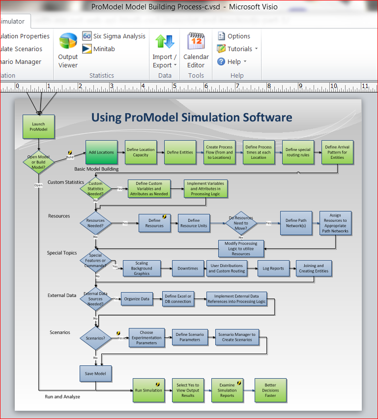 Visio Website Map: Building A LOB Gamification Service Administration Website